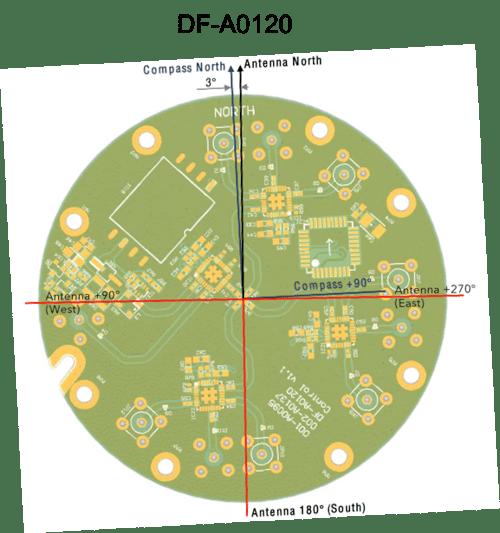 DF-A0120 digital compass offset angle