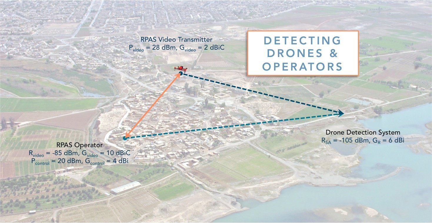 Drone and Operator Detection Visualizer-2.jpg