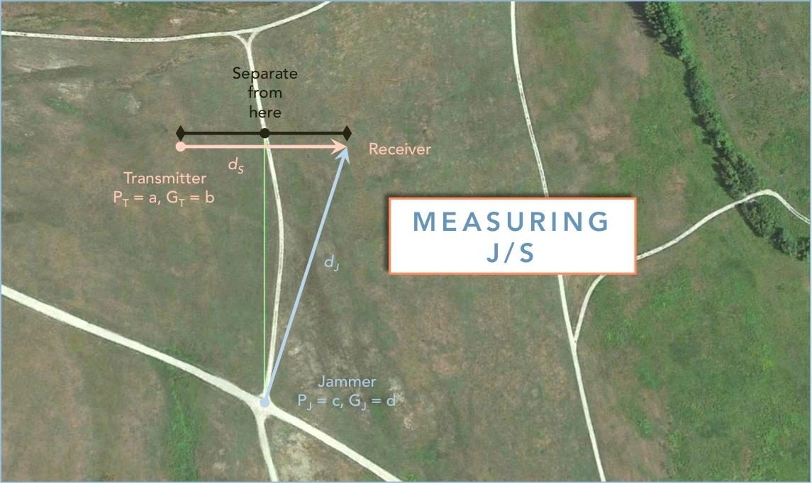 JtoS Measuement Visualiser-1.jpg