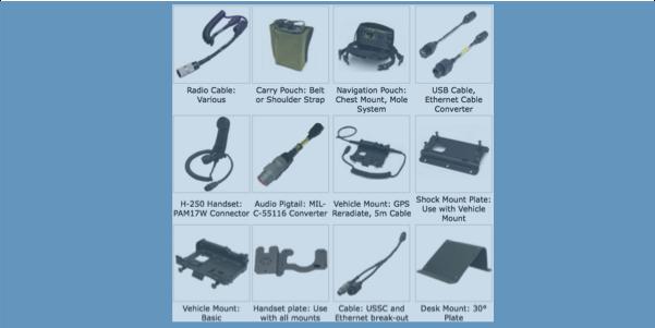 RAPTAWC Accessories cables pouches mounts handsets
