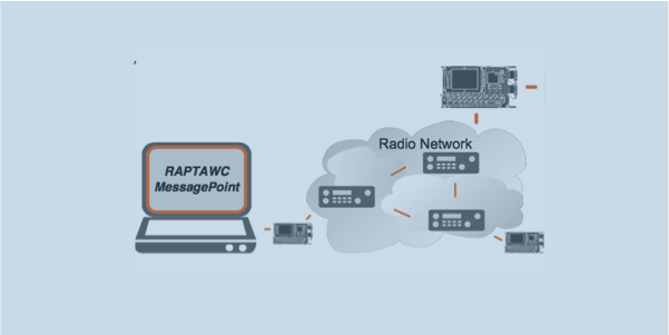 RAPTAWC MessagePoint email software for radio networks