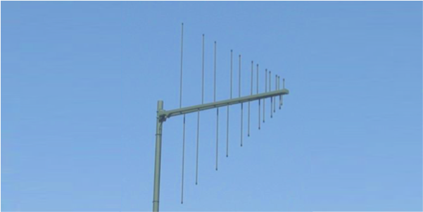 RLP100-500 Log Periodic Dipole Array Antenna