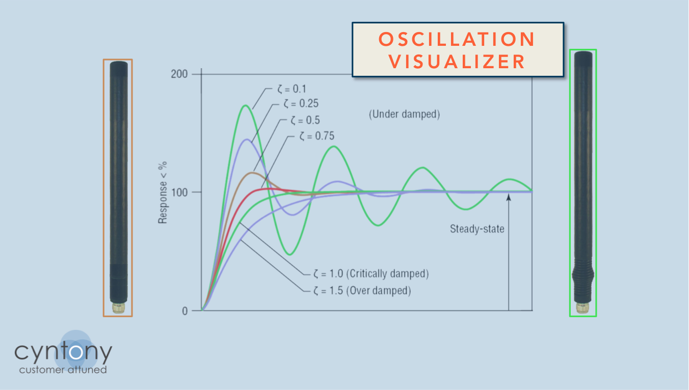 Spring_oscillation_thumb.png