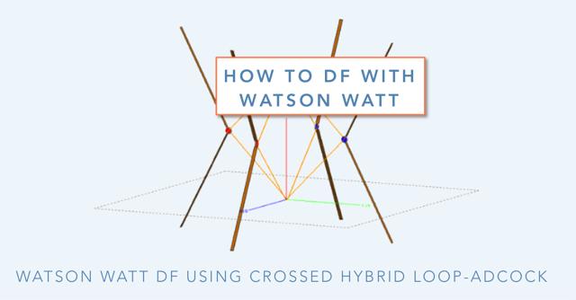 Watson Watt DF How To thumb.png
