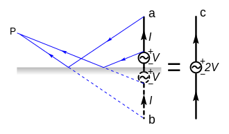 monopole_antenna