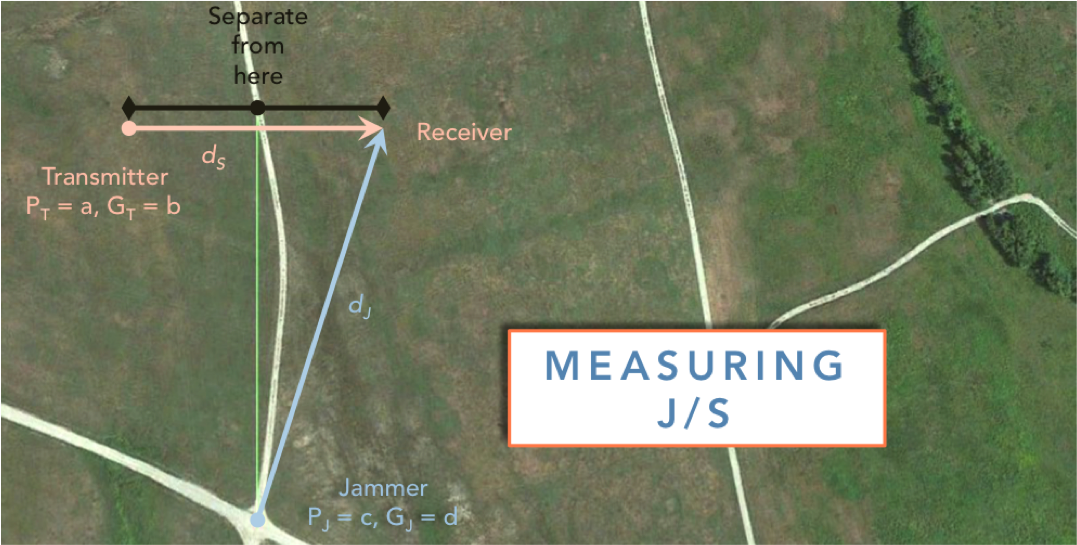 JtoS Measuement Visualiser thumb-1.png